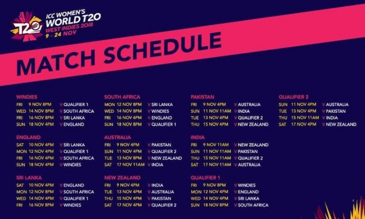 ICC Women's World T20 Schedul