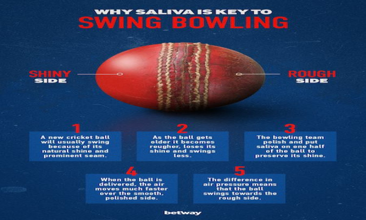 saliva is imp for bowling